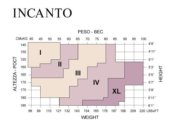 incanto-collant_sizes